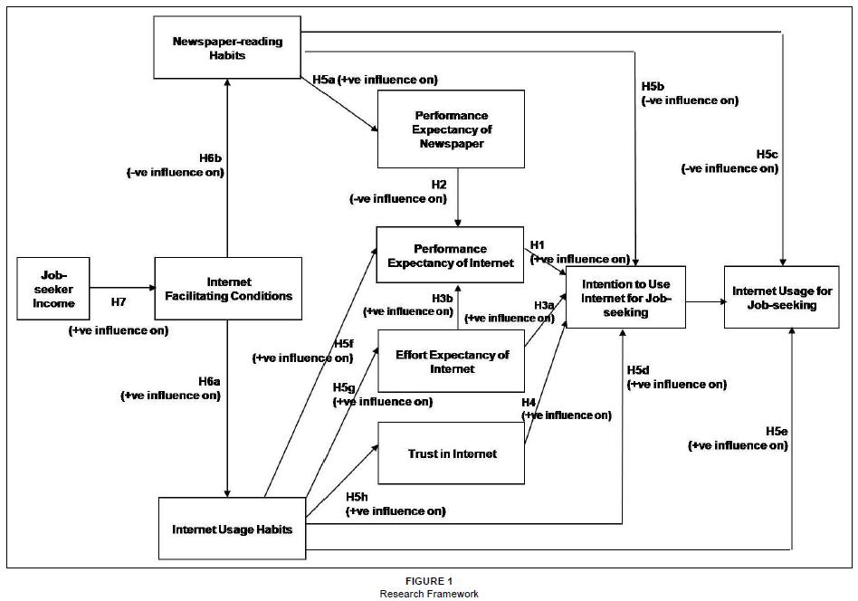 factors influencing online shopping behaviour pdf